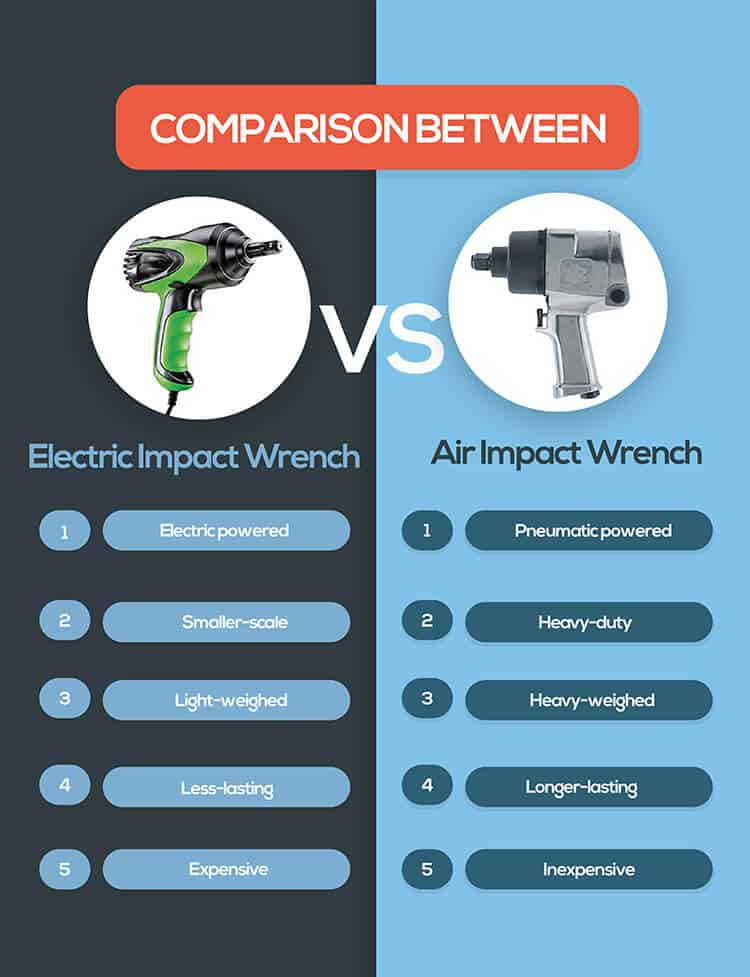 electric impact wrench vs air