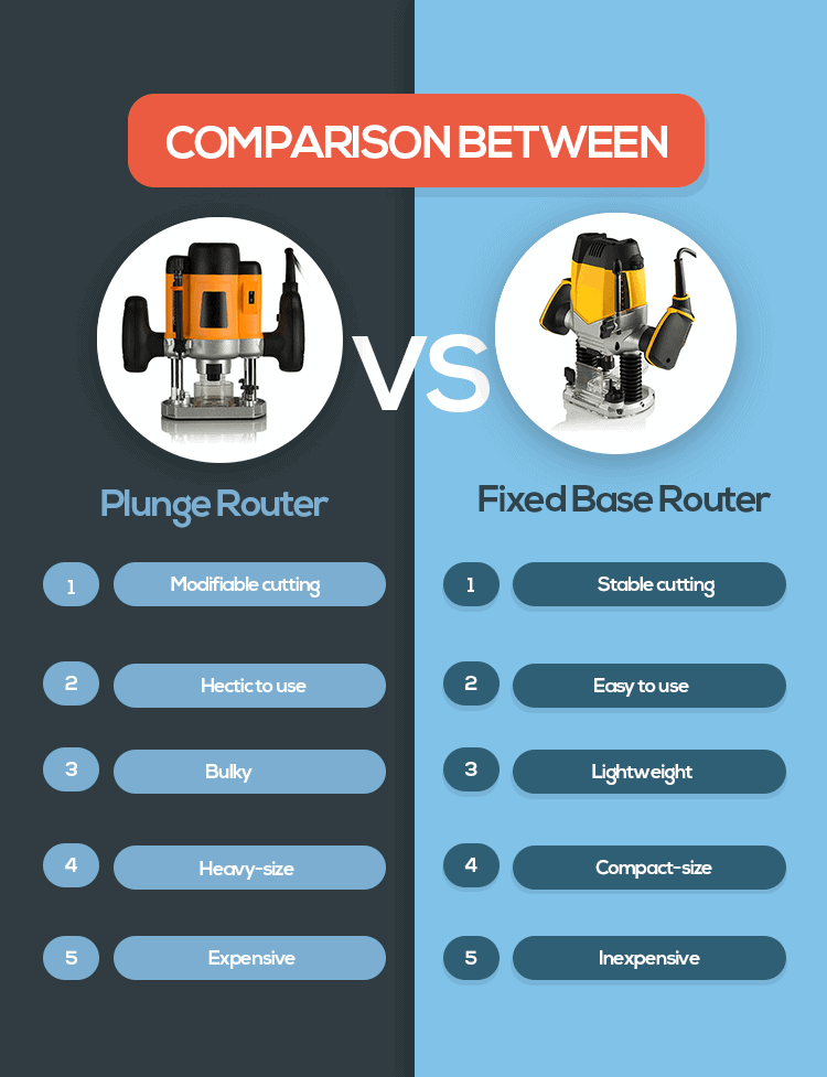 plunge router vs fixed base router infographic