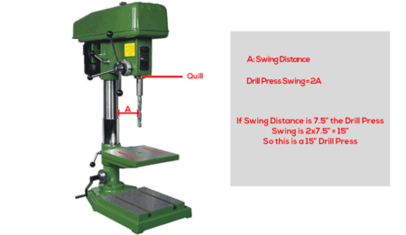 What is Drill Press Swing and Drill Press Quill